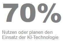 ki_nutzer_zahl